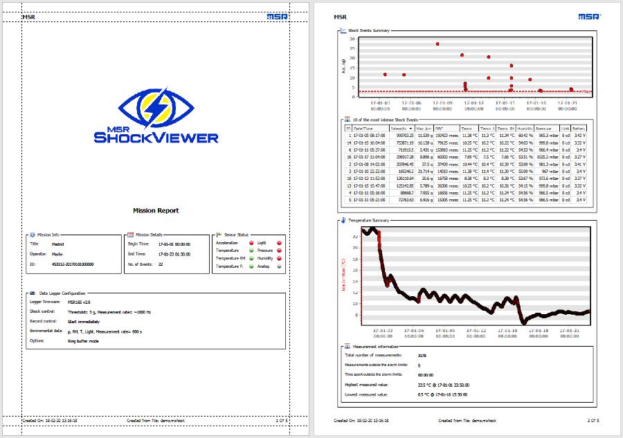 Rápido, claro e pode ser usado sem conhecimento prévio: Um único clique é suficiente para acessar um relatório compacto dos dados importados no MSR ShockViewer.