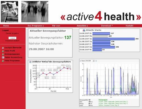 Patient monitoring, healthcare management