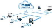 Die MSR SmartCloud ermöglicht die Speicherung und Abfrage Ihrer Messdaten auf einem Server via Internet.