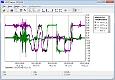 Os registros criados no «Reader» ou «Online» podem ser visualizados e editados em um PC com o «Viewer».  Os parâmetros de medição podem ser exibidos em gráfico ou em forma de tabela.